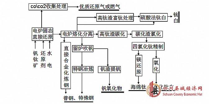 电路 电路图 电子 原理图 673_336